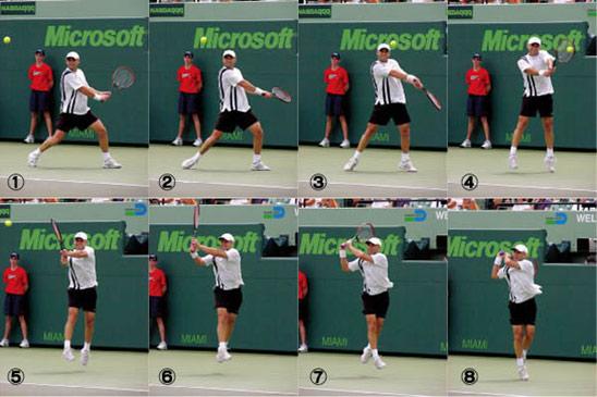 レッスン - テニス365 | tennis3...