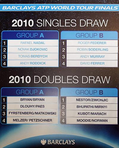 ATPワールド・ツアー・ファイナルズ2010ドロー ATPワールド・ツアー・ファイナルズ2010